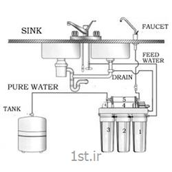 دستگاه تصفیه آب خانگی شش مرحله ای بدون پایه<