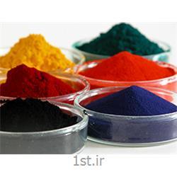 پیگمنت قرمز 57:1 مورد مصرف در صنایع رنگ و پلاستیک<