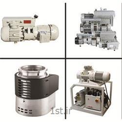 پمپ خلاء (وکیوم) vacuum pump<