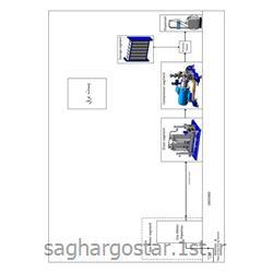 دستگاه سیستم ایمنی جایگاه های سوخت CNG<