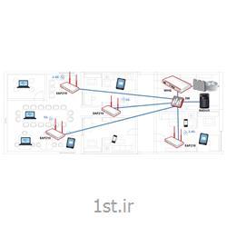اکسس پوینت بی سیم 4ipnet مدل EAP210<