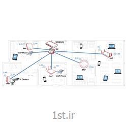 اکسس کنترلر 4ipnet مدل WHG525<