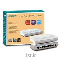 سوئیچ شبکه Micronet مدل SP608K<