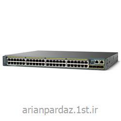 سوییچ شبکه سیسکو 48 پورت Cisco  2960S-48FPS-L<