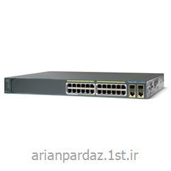 سوییچ شبکه 24 پورت سیسکو  Cisco 2960-24PC-L<