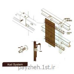 عکس طراحی ساختماننمای فرمیکا ( H.P.L ، مقاوم در برابر الکتریسیته ، خش ناپذیری )