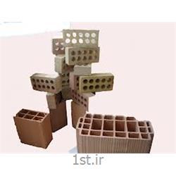 بررسی و مطالعه در مورد مصالح ساختمانی و روشهای ساخت