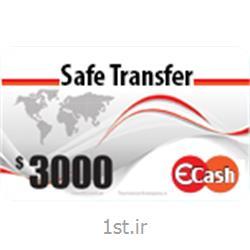 عکس خدمات کارت اعتباریشارژ ویزا کارت 3000 دلاری