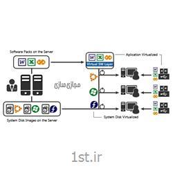عکس طراحی و پیاده سازی شبکهمجازی سازی سرور با VMware