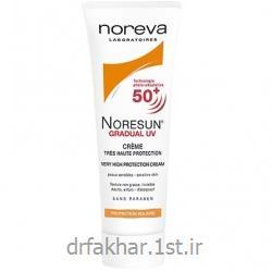 کرم ضد آفتاب SPF50 نورسان نوروا (بیرنگ)