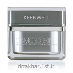 عکس سایر محصولات زیبایی و مراقبت های شخصیکرم لیفتینگ و ضد چروک حاوی پودر الماس کینول