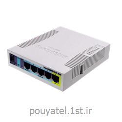 سوئیچ شبکه روتر میکروتیک Mikrotik RB951Ui-2HnD