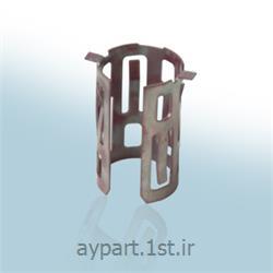 محافظ نگهدارنده سری سیم سنسور ABS-ماکرسان