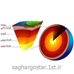 فروش اینترنتی دستگاه هشدار زلزله هوشمند