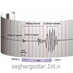 وسیله هشدار زلزله هوشمند S.G.H