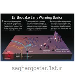 سنسور هشدار دهنده زلزله