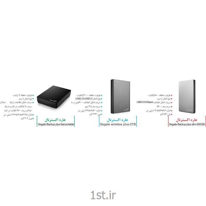 عکس سایر اجزاء کامپیوترهارد اکسترنال تبلیغاتی با چاپ اختصاصی