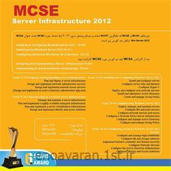 آموزش ام سی اس ای MCSE