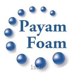 عکس صفحه فوم ای پی اس ( EPS Foam )بلوک یونولیت سقفی 25