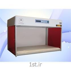 دستگاه فتوتراپی خانگی مدل صندوقی مدل 410