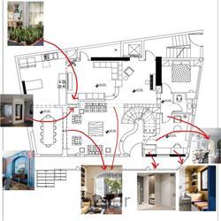 خدمات طراحی و اجرای دکوراسیون داخلی ساختمان