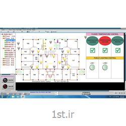 عکس تجهیزات ساختمانی هوشمند (خانه هوشمند)نرم افزار مانیتورینگ جی اس ام سیستم هوشمند اچ دی ال (HDL GMS)