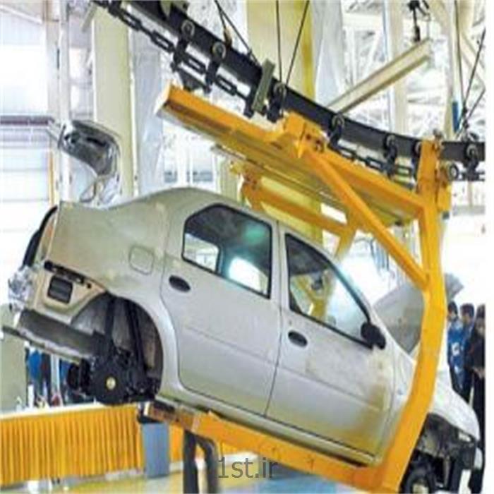 عکس مشاوره مدیریتمشاوره سیستم مدیریت کیفیت در صنایع خودرو ISO - TS16949