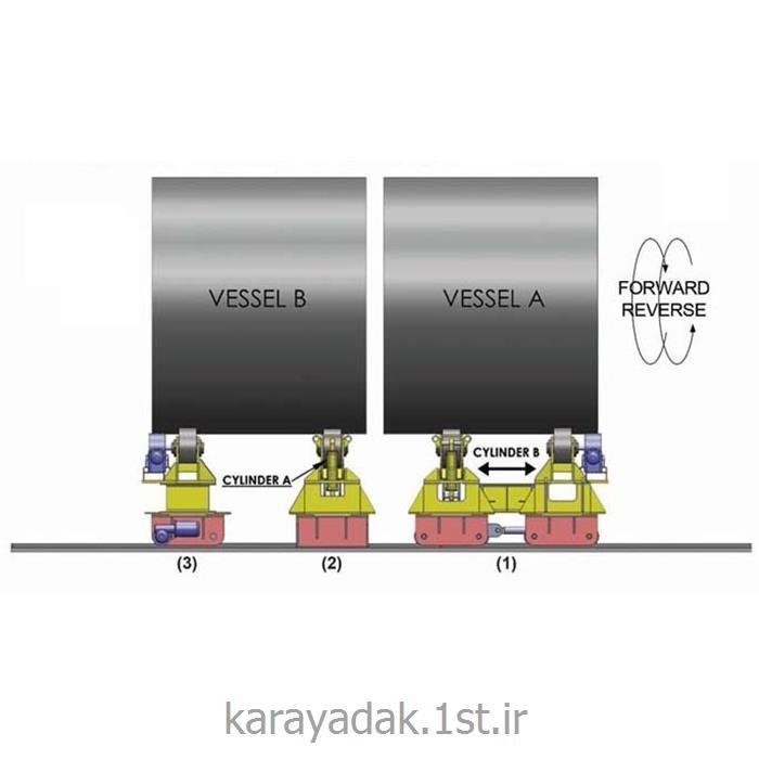 عکس سایر تجهیزات جوشکاریدستگاه گرداننده مونتاژ شل به شل کارا مدل : KARA Fit up roller bed