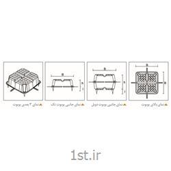 مصالح و تجهیزات (قالب) یوبوت (U-Boot Materials)