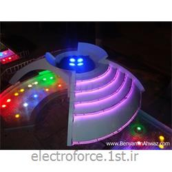 عکس  ریسه روشنایی ال ای دی ( LED Light Strings )ریسه ال ای دی آر جی بی
