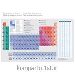 عکس سایر مواد شیمیاییفلز منیزیم کد 805817 مرک
