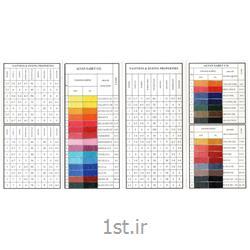 رنگ آریاسید کارموزین مدلR.14