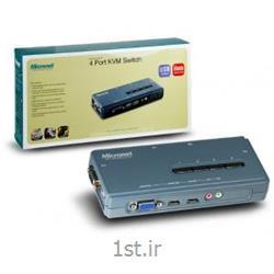 kvm سوئیچ micronet مدل SP214E
