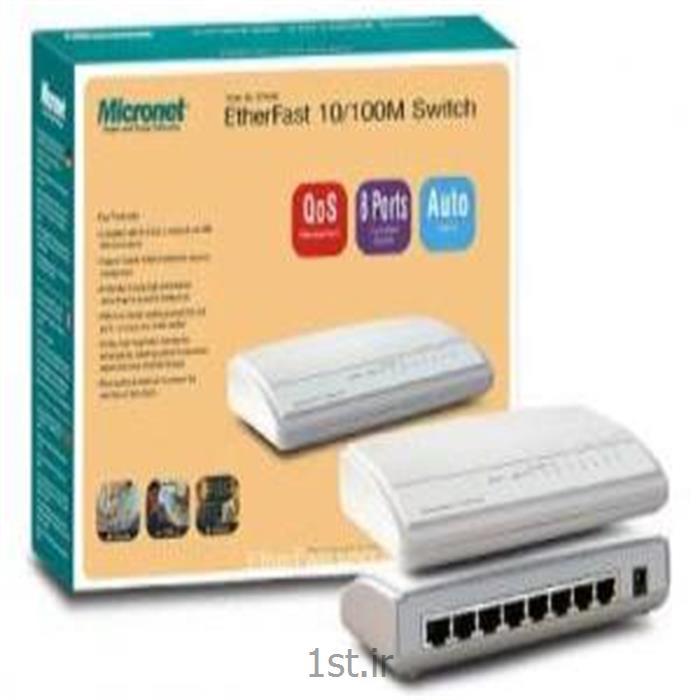 http://resource.1st.ir/CompanyImageDB/437bbb20-6226-44f7-80e1-af896bfa797a/Products/bcffa3fd-d36e-43de-830c-43b28c9f96fd/1/550/550/سوئیچ-شبکه-Micronet-مدل-SP608K.jpg