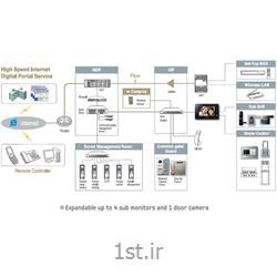 سیستم هوشمند سامسونگ SHT-8610XM