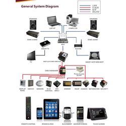 عکس سیستم هشدار هوشمندسیستم های کنترل هوشمند TIS