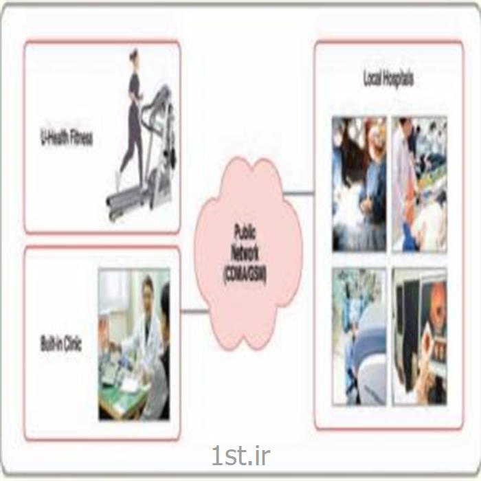 سیستم درمانگاه و بیمارستان با تکنولوژی Rfid _ سیستم های بیمارستانی rfid _ سیستم های his مبتنی بر rfid