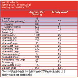 گلیکو اسلیم، کاهش اشتها، کاهش وزن، کاهش قند و چربی خون قوطی 300 گرمی