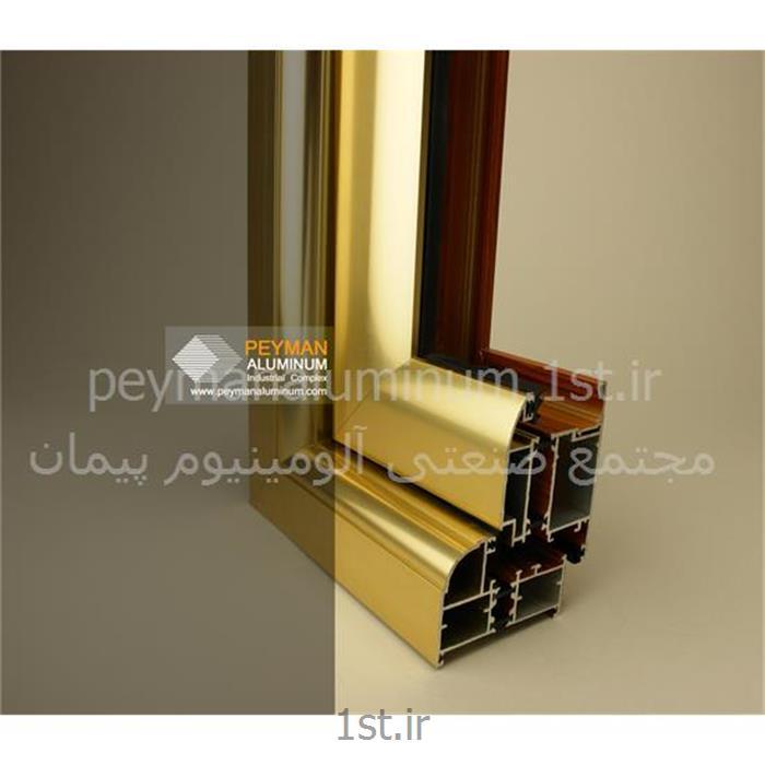 عکس سایر محصولات آلومینیومآنادایزینگ قطعات و سطوح آلومینیومی