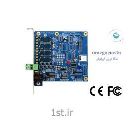 کانورتور RS-232 به RS-485 ژئوویژن GV-Net Card
