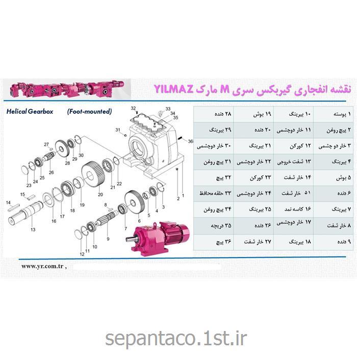 الکتروگیربکس 7.5  کیلو وات 108 دور پایه دار