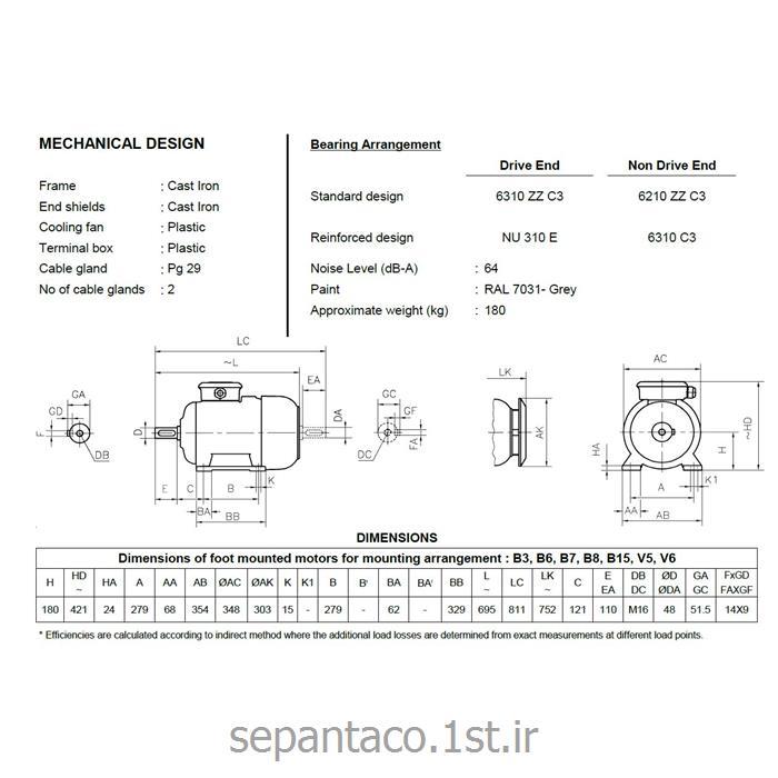 الکتروموتور 22 کیلو وات 1500دور گاماک