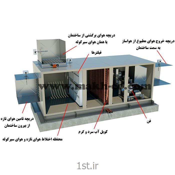 هواساز ظرفیت 15000cfm پاسکو