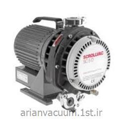 پمپ وکیوم اسکرول (Scroll Vacuum Pump)