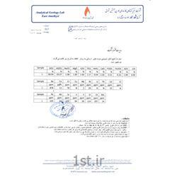 آنالیز شیمیایی ( سنگ های اکتشافی ) XRF