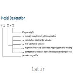 بالا برنده مغناطیسی دائمی  (مگنت) مدل  ZN-Magnet YX1