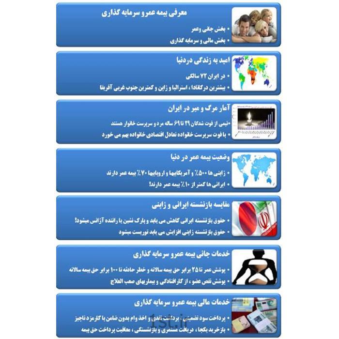 بیمه عمر و سرمایه گذاری پارسیان