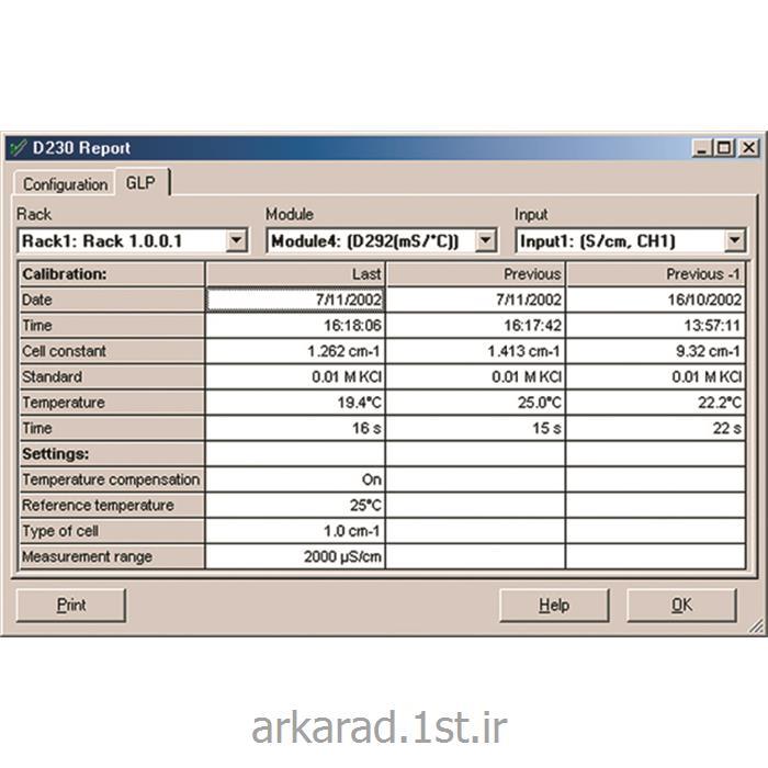 مولتی پارامتر کمپانی Consort bvba بلژیک مدل D230 System<