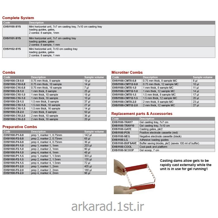 تانک الکتروفورز افقی کمپانی Consort bvba بلژیک مدل EHS1100