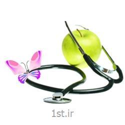 بیمه تکمیل درمان بیمه کوثر